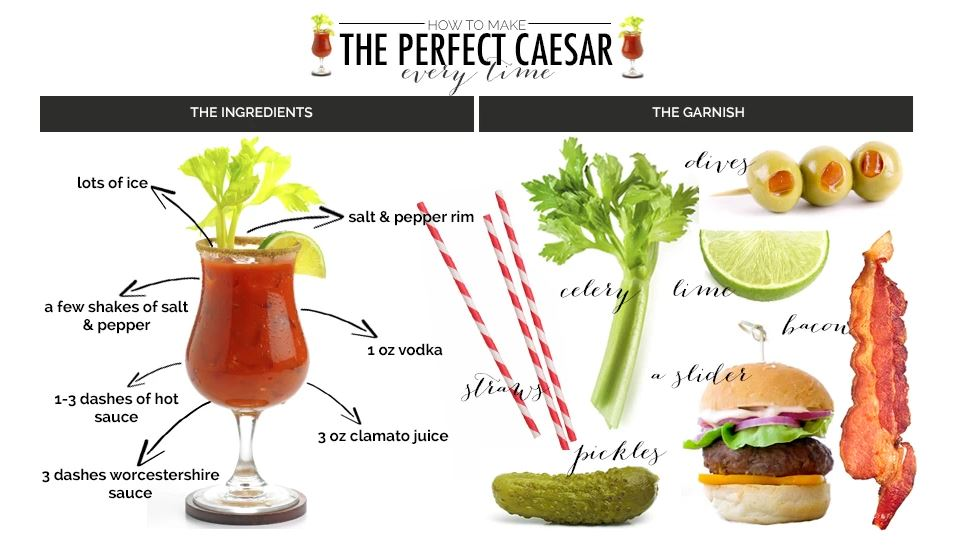 PerfectCaesar_FoodNetwork